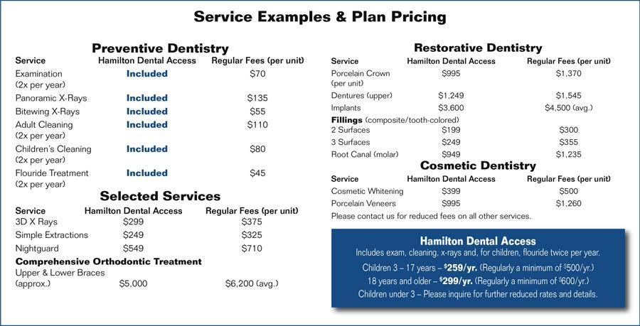 hda-access-services